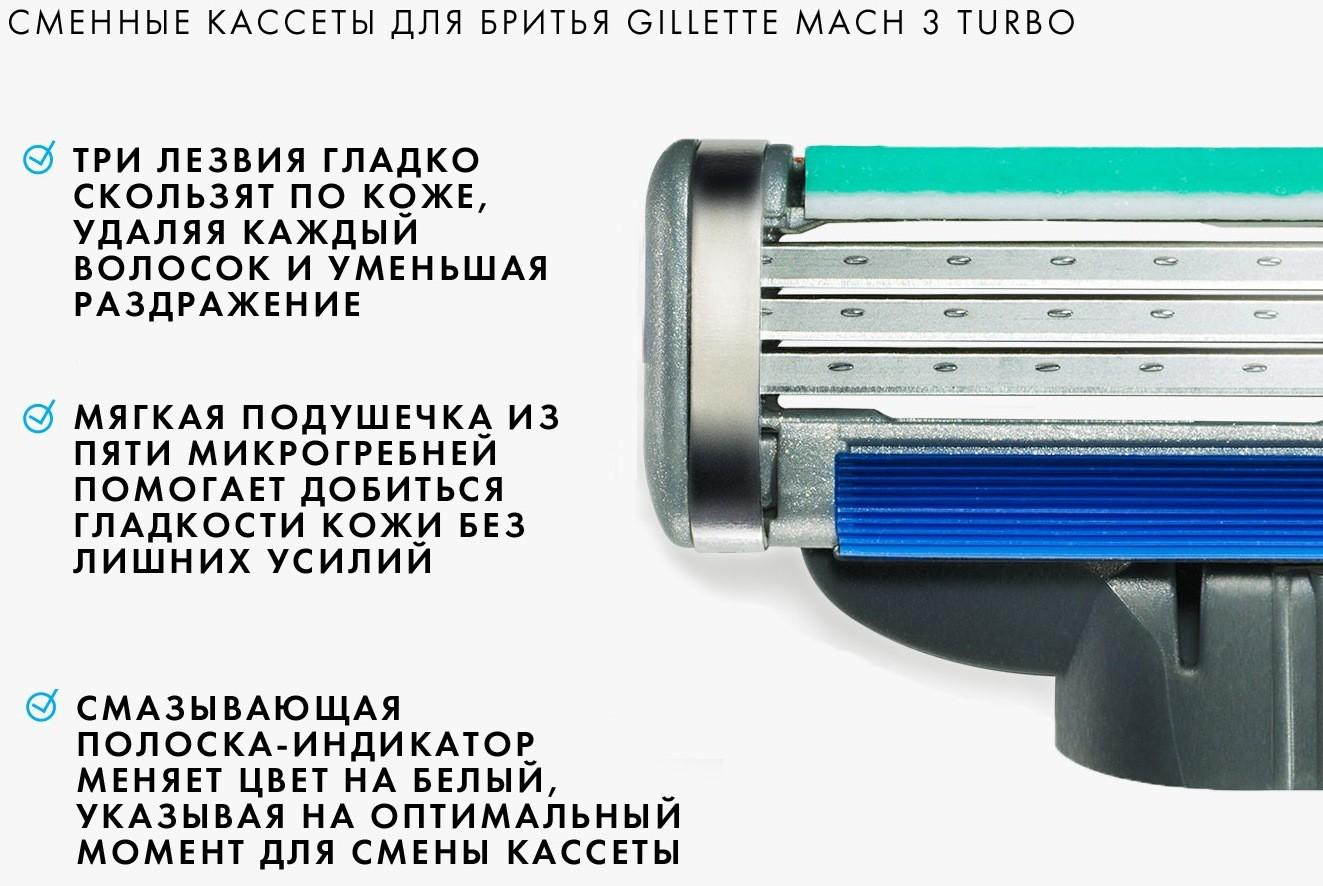 Сменные кассеты для бритья Gillette Mach 3